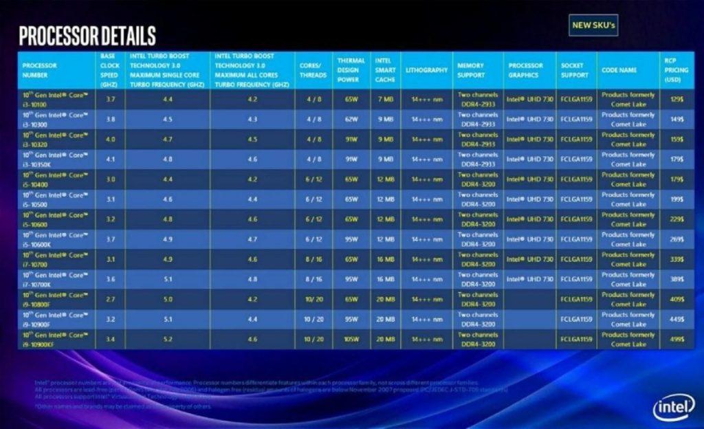 Intel 10th génération
